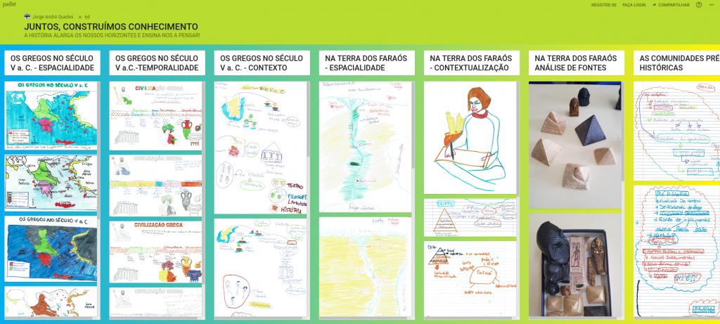 Mapas mentais na aprendizagem